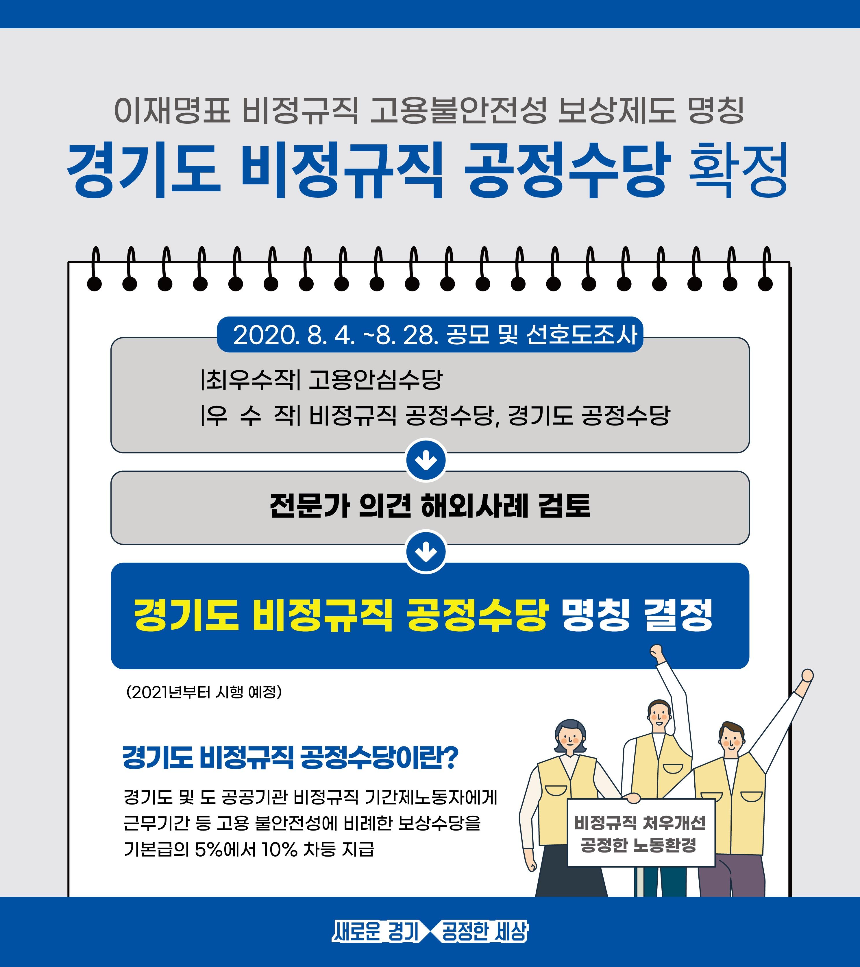 이재명표 비정규직 고용불안정성 보상제도 명칭 '경기도 비정규직 공정수당' 확정